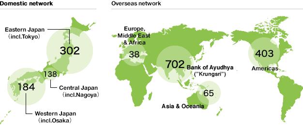 Strengths of Mitsubishi UFJ Morgan Stanley Securities | Company